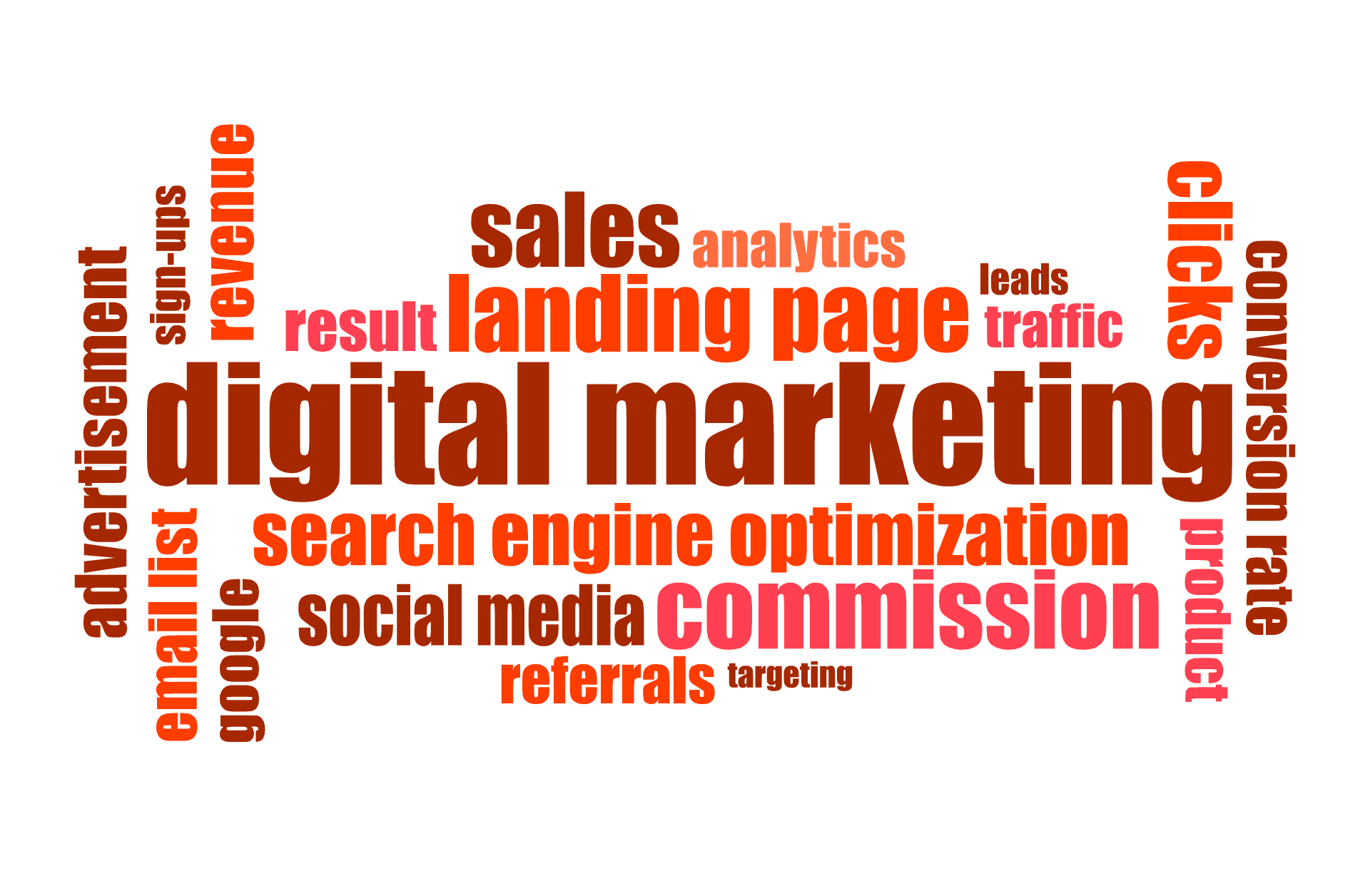 Digitales Marketing in Ludwigsburg, Staufen, Freiburg, Stuttgart und Remseck