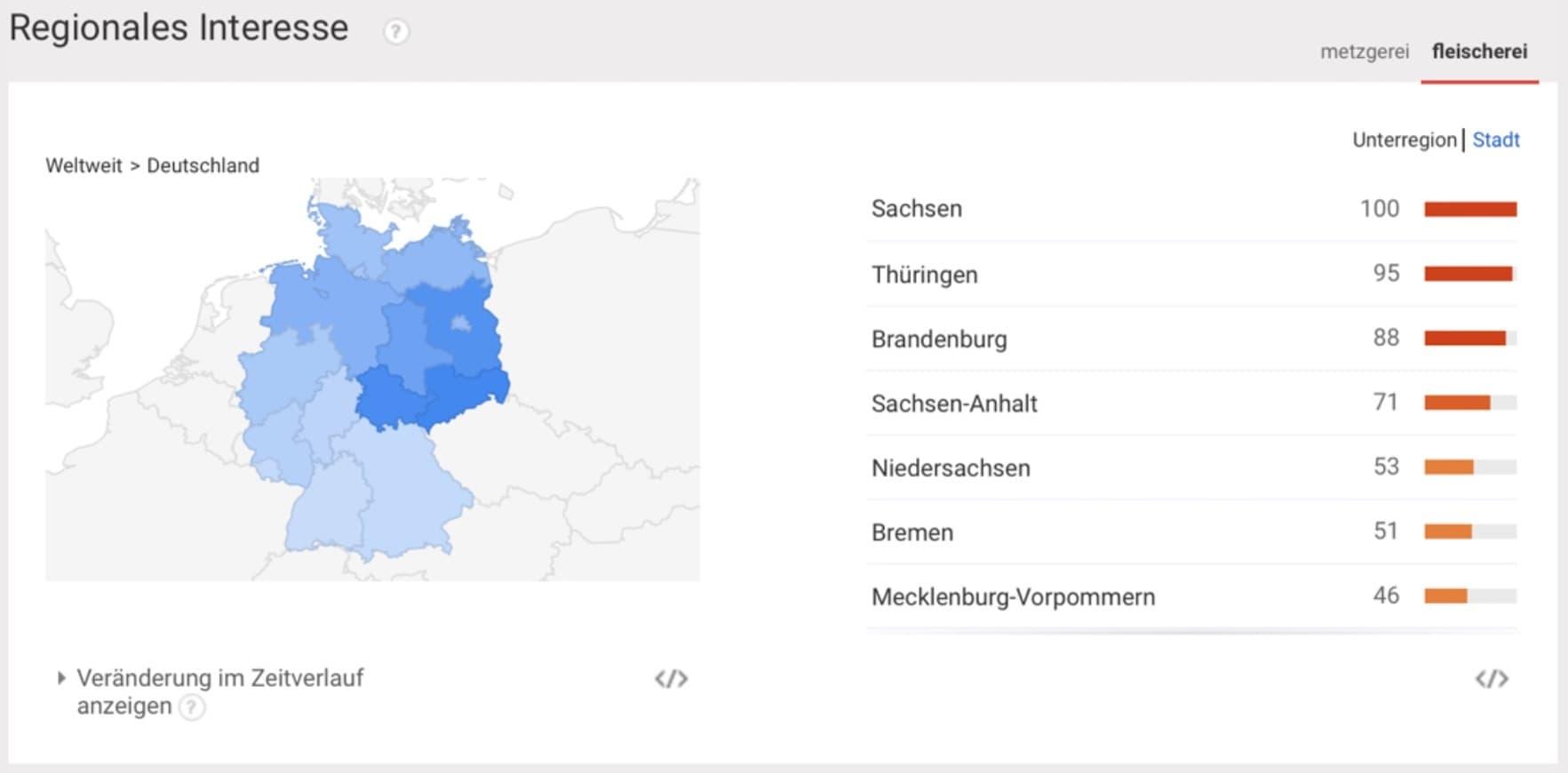 Regionales Interesse des Keywords Fleischerei in Deutschland bei Google Trends