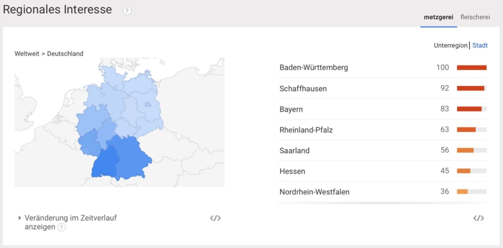 Regionales Interesse des Keywords Metzgerei in Deutschland bei Google Trends