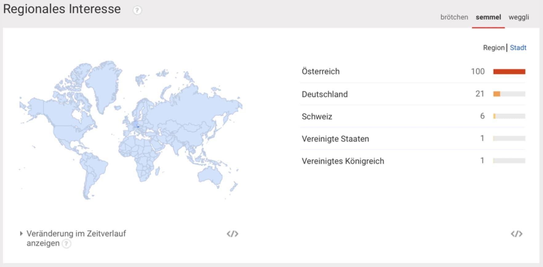 Regionales Interesse der Keywords Semmel in Österreich bei Google Trends