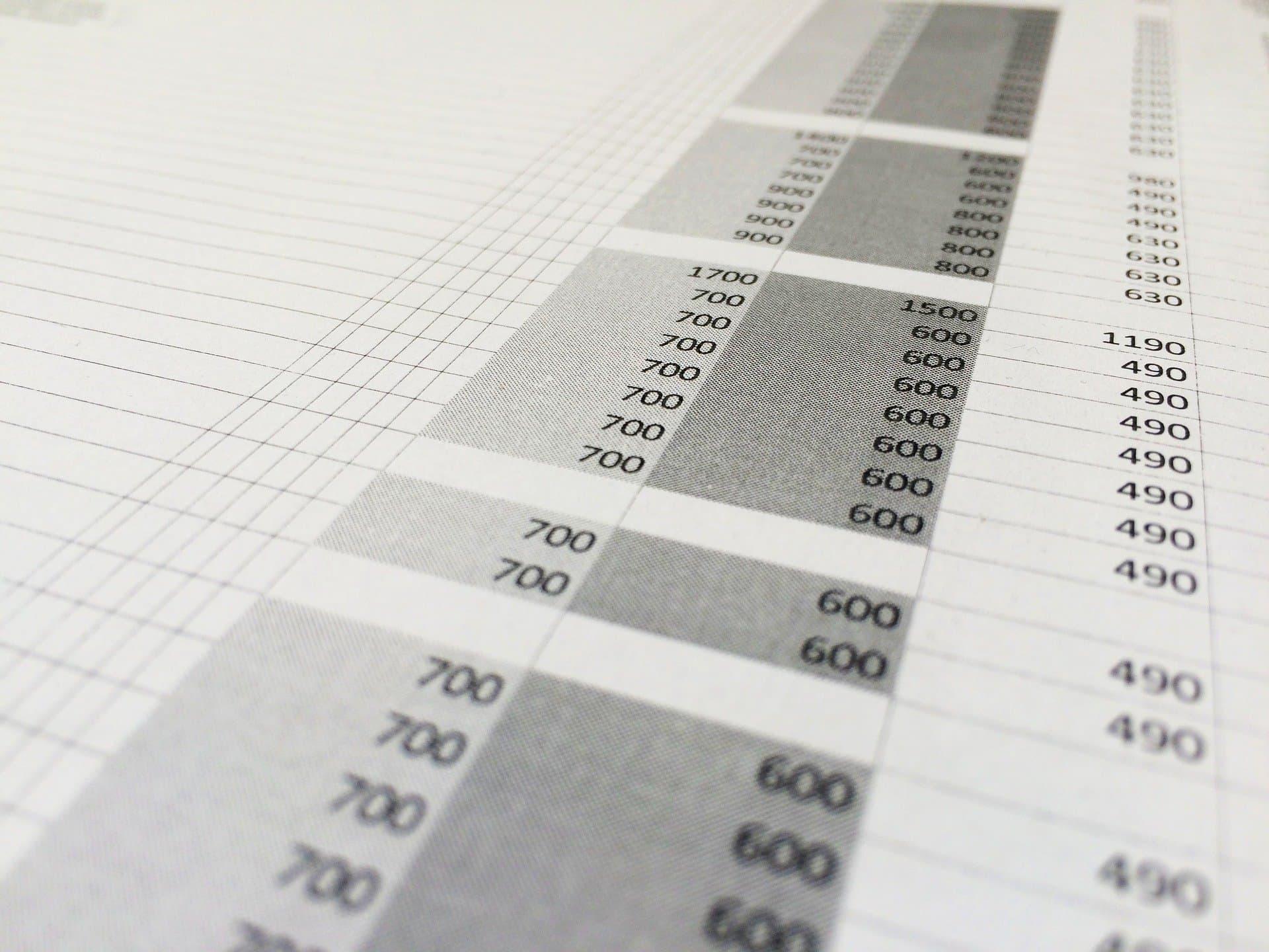 HTML Tabelle Zeile einfügen oder entfernen (WordPress)